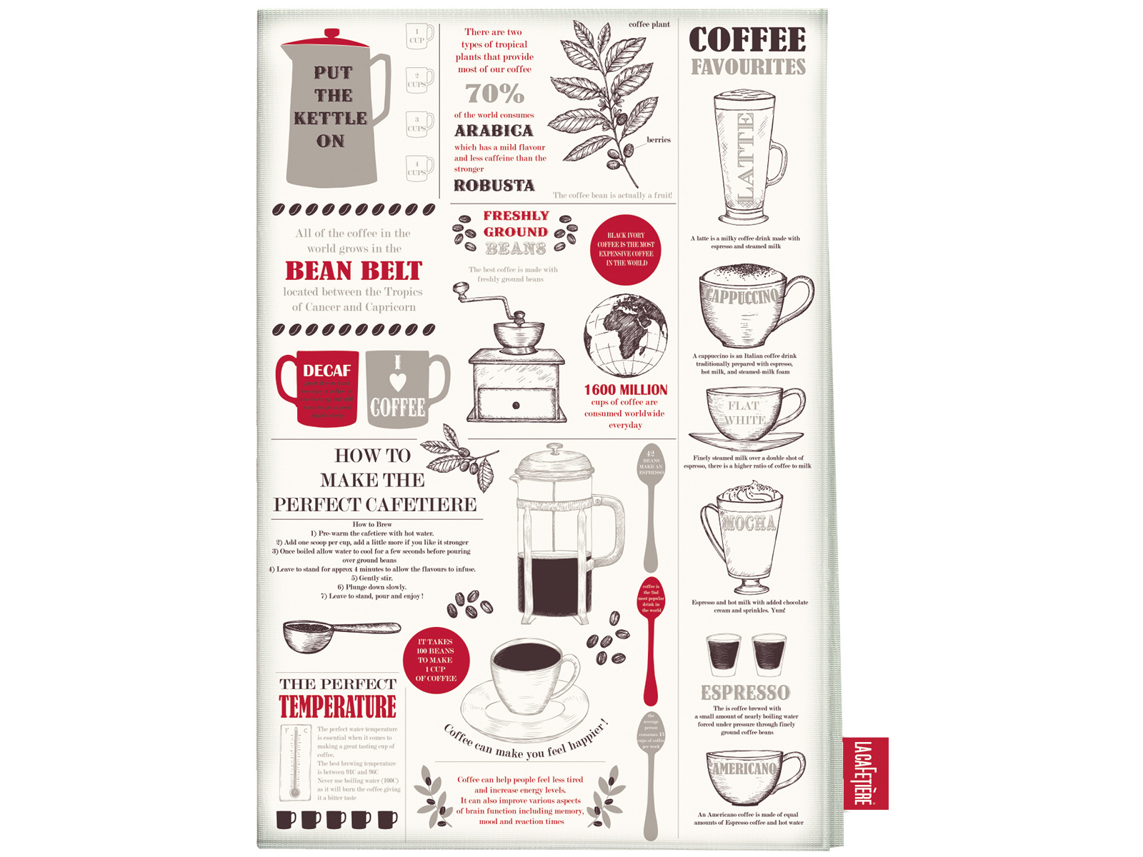 La Cafetiere Coffee Facts Tea Towel